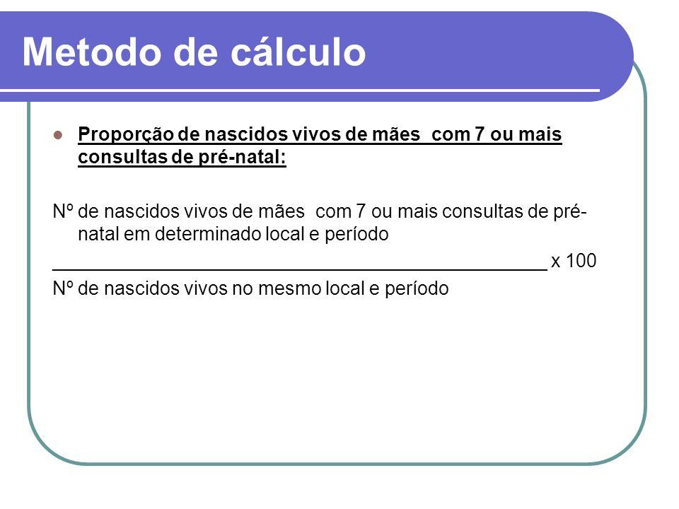 Metodo de cálculo Proporção de nascidos vivos de mães com 7 ou mais consultas de pré-natal: Nº de nascidos vivos de mães com 7 ou mais consultas de pr