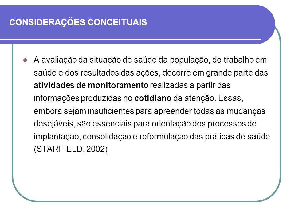 CONSIDERAÇÕES CONCEITUAIS A avaliação da situação de saúde da população, do trabalho em saúde e dos resultados das ações, decorre em grande parte das