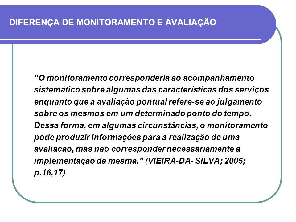 DIFERENÇA DE MONITORAMENTO E AVALIAÇÃO O monitoramento corresponderia ao acompanhamento sistemático sobre algumas das características dos serviços enq