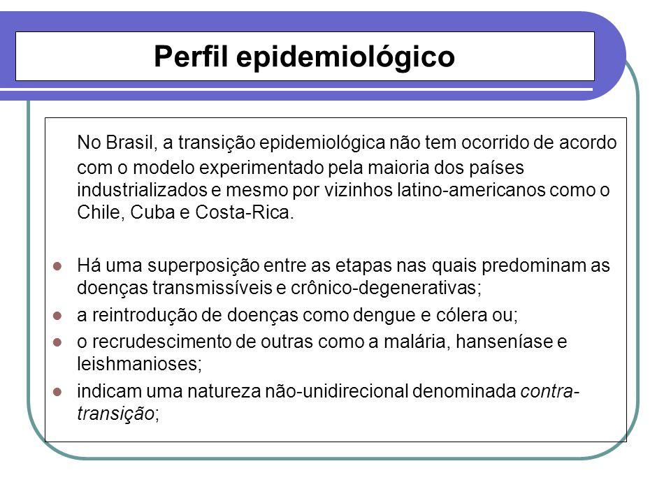 Perfil epidemiológico No Brasil, a transição epidemiológica não tem ocorrido de acordo com o modelo experimentado pela maioria dos países industrializ