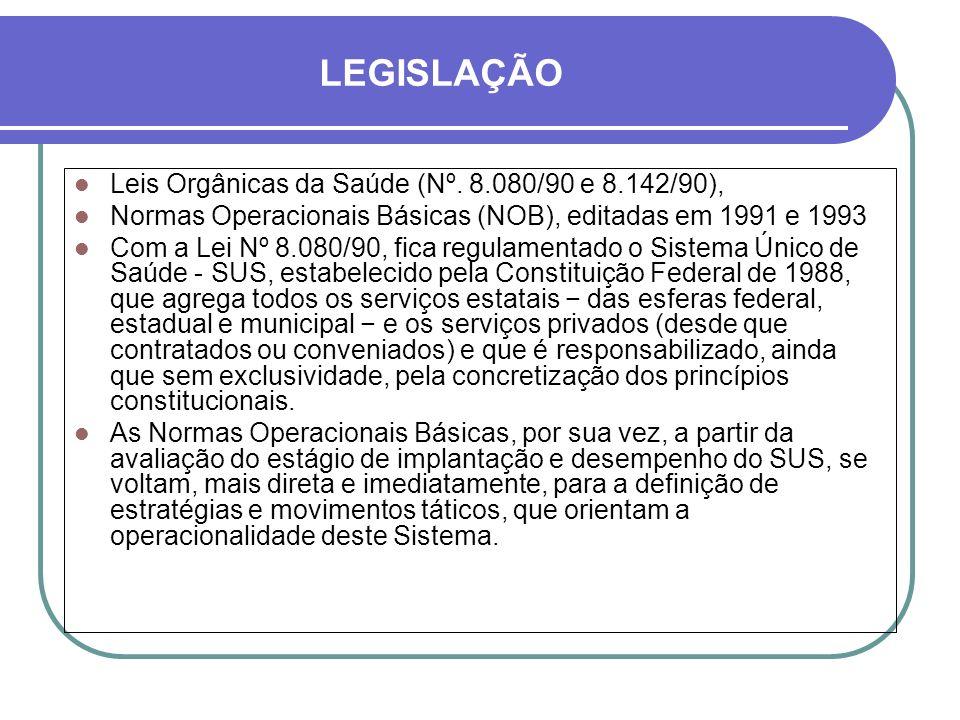 Leis Orgânicas da Saúde (Nº. 8.080/90 e 8.142/90), Normas Operacionais Básicas (NOB), editadas em 1991 e 1993 Com a Lei Nº 8.080/90, fica regulamentad
