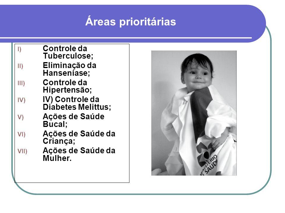 I) Controle da Tuberculose; II) Eliminação da Hanseníase; III) Controle da Hipertensão; IV) IV) Controle da Diabetes Melittus; V) Ações de Saúde Bucal