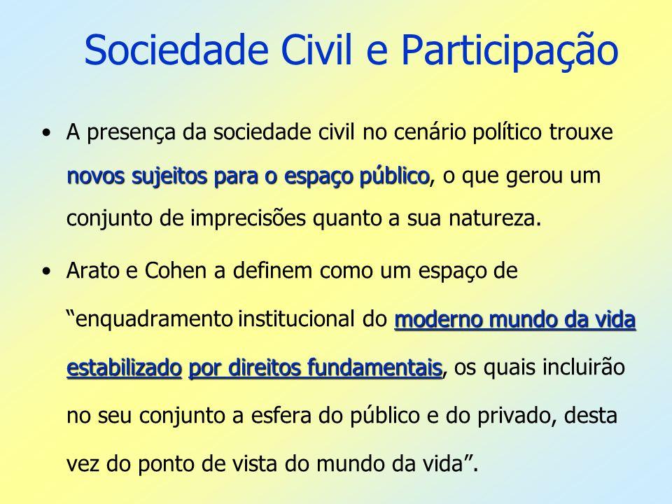 Sociedade Civil e Participação novos sujeitos para o espaço públicoA presença da sociedade civil no cenário político trouxe novos sujeitos para o espa