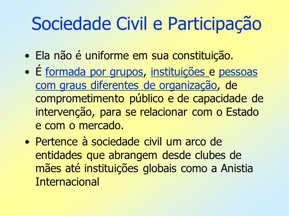Sociedade Civil e Participação Ela não é uniforme em sua constituição. É formada por grupos, instituições e pessoas com graus diferentes de organizaçã