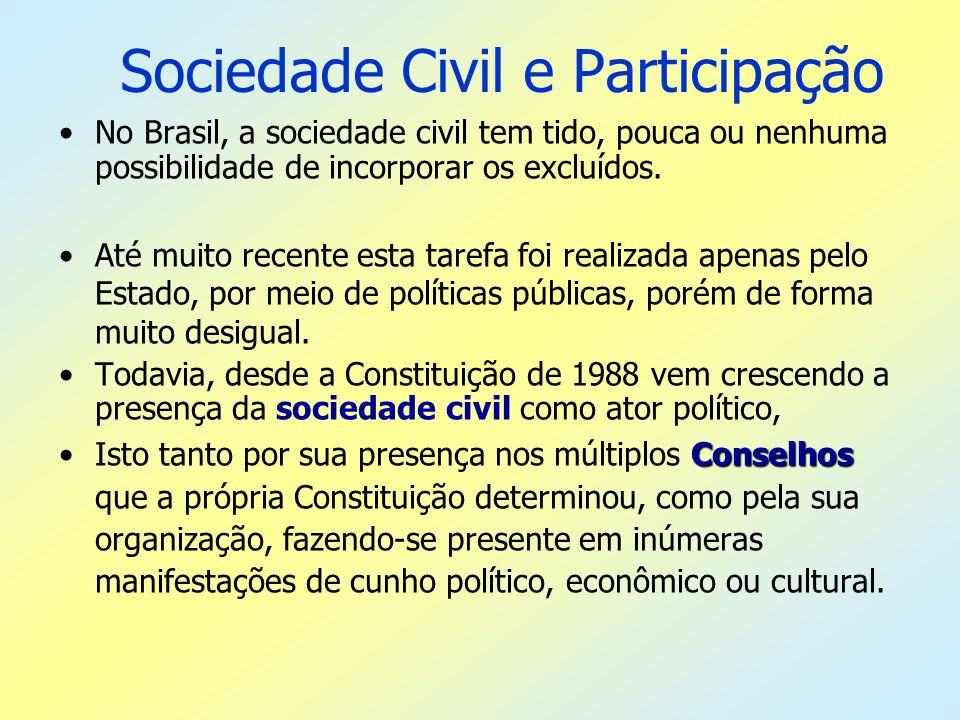 Sociedade Civil e Participação No Brasil, a sociedade civil tem tido, pouca ou nenhuma possibilidade de incorporar os excluídos. Até muito recente est