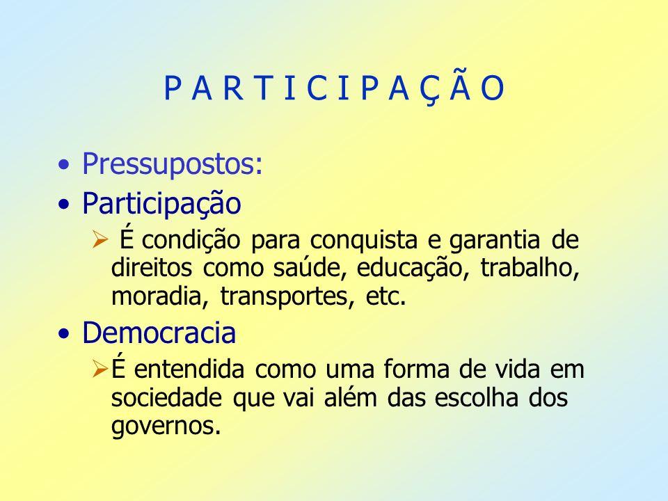 P A R T I C I P A Ç Ã O Pressupostos: Participação É condição para conquista e garantia de direitos como saúde, educação, trabalho, moradia, transport