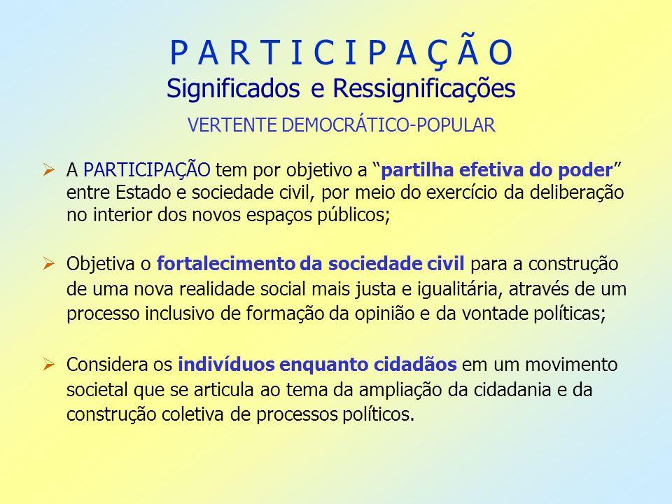 P A R T I C I P A Ç Ã O Significados e Ressignificações VERTENTE DEMOCRÁTICO-POPULAR A PARTICIPAÇÃO tem por objetivo a partilha efetiva do poder entre