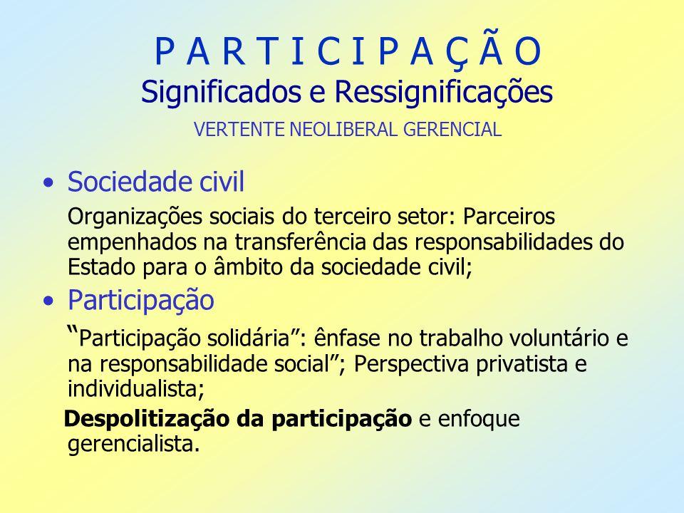 P A R T I C I P A Ç Ã O Significados e Ressignificações VERTENTE NEOLIBERAL GERENCIAL Sociedade civil Organizações sociais do terceiro setor: Parceiro