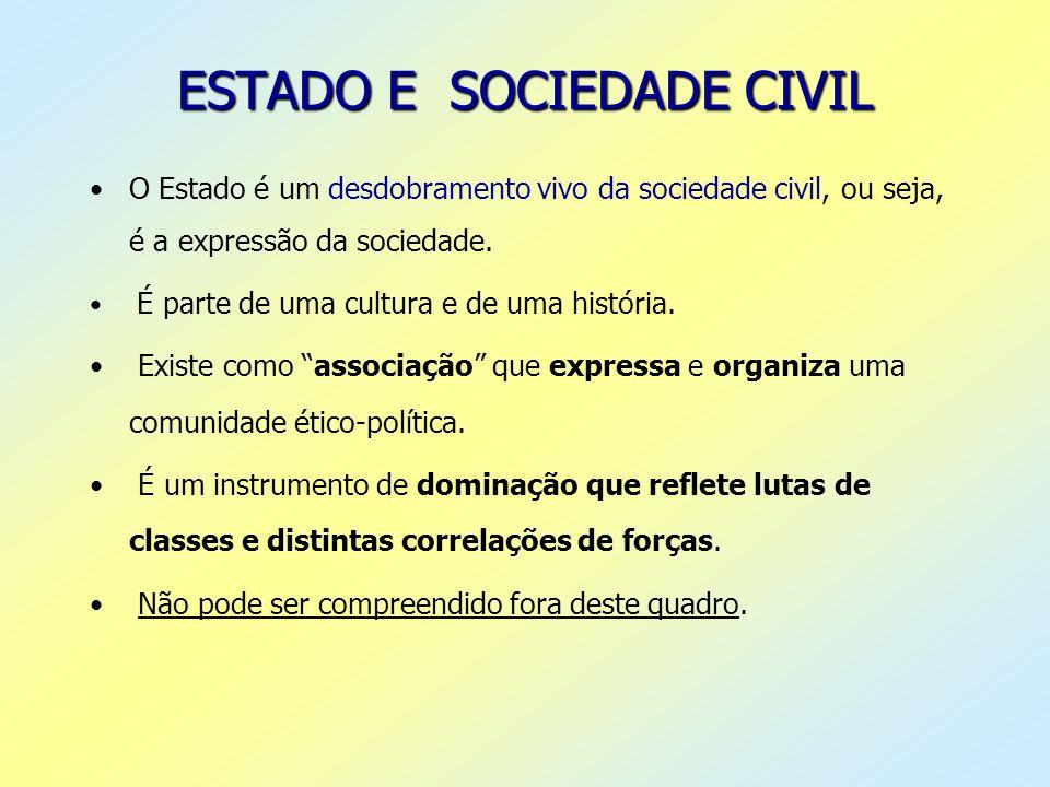 ESTADO E SOCIEDADE CIVIL O Estado é um desdobramento vivo da sociedade civil, ou seja, é a expressão da sociedade. É parte de uma cultura e de uma his