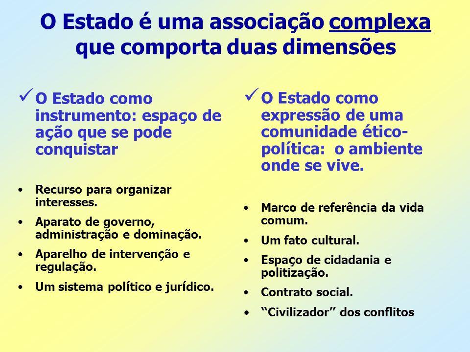 O Estado é uma associação complexa que comporta duas dimensões O Estado como instrumento: espa ç o de a ç ão que se pode conquistar Recurso para organ