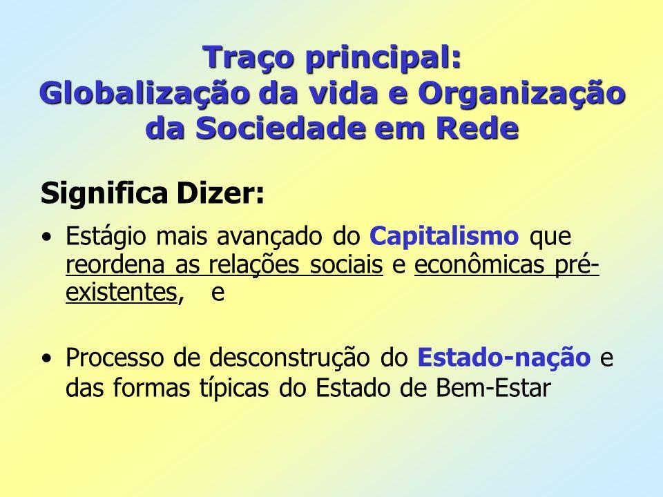 Significa Dizer: Estágio mais avançado do Capitalismo que reordena as relações sociais e econômicas pré- existentes, e Processo de desconstrução do Es