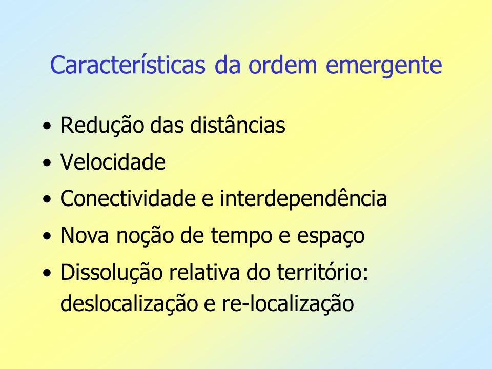 Características da ordem emergente Redução das distâncias Velocidade Conectividade e interdependência Nova noção de tempo e espaço Dissolução relativa