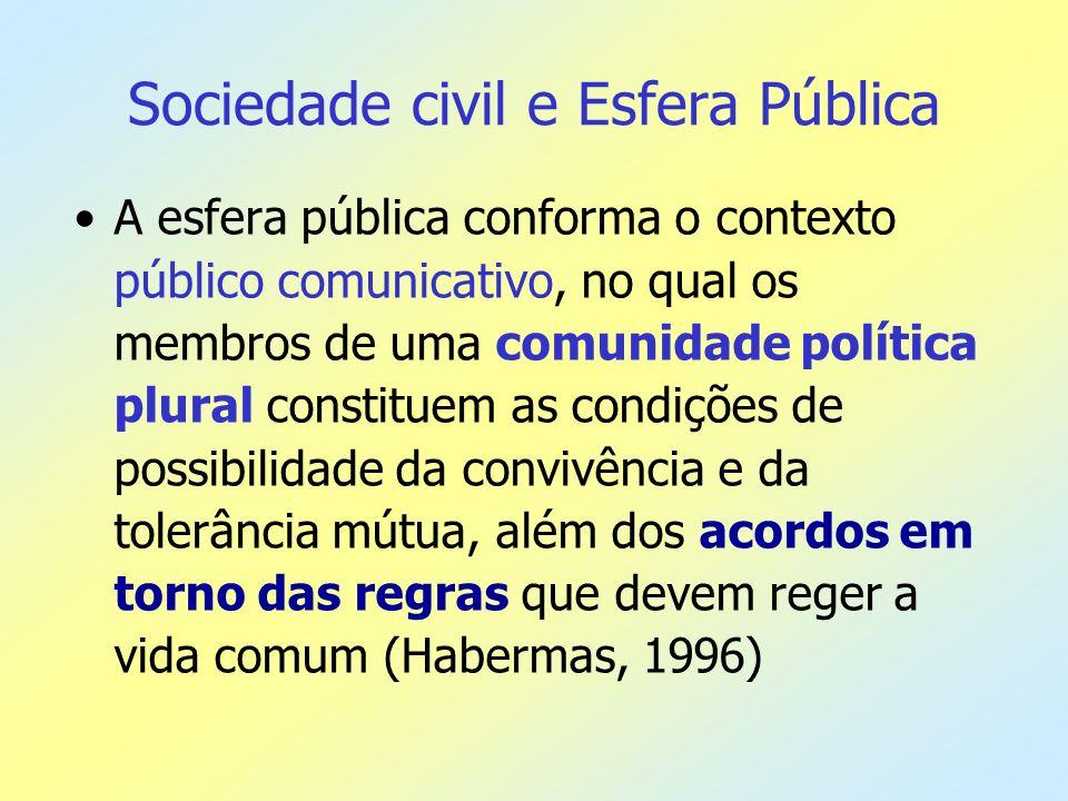 Sociedade civil e Esfera Pública A esfera pública conforma o contexto público comunicativo, no qual os membros de uma comunidade política plural const