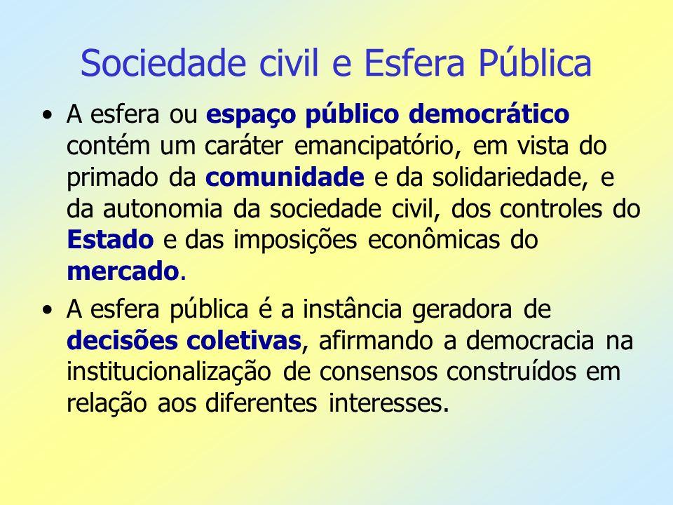 Sociedade civil e Esfera Pública A esfera ou espaço público democrático contém um caráter emancipatório, em vista do primado da comunidade e da solida
