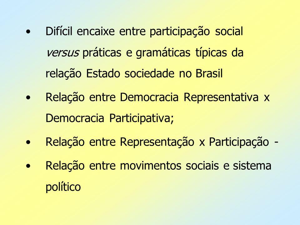 Difícil encaixe entre participação social versus práticas e gramáticas típicas da relação Estado sociedade no Brasil Relação entre Democracia Represen