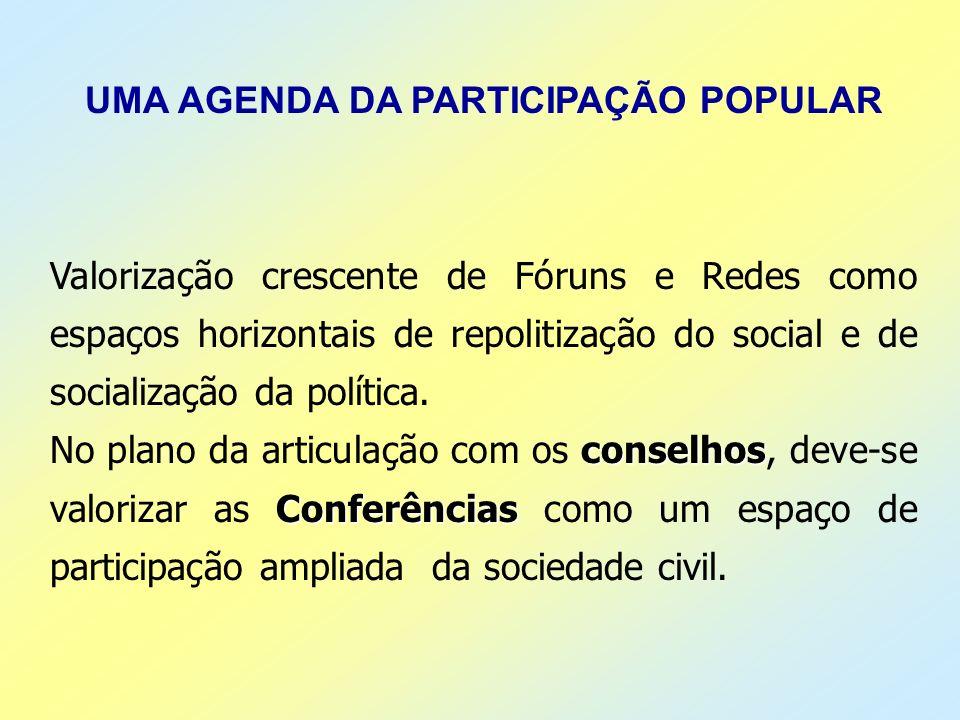 UMA AGENDA DA PARTICIPAÇÃO POPULAR Valorização crescente de Fóruns e Redes como espaços horizontais de repolitização do social e de socialização da po