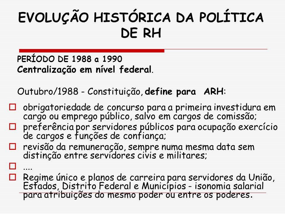 EVOLUÇÃO HISTÓRICA DA POLÍTICA DE RH obrigatoriedade de concurso para a primeira investidura em cargo ou emprego público, salvo em cargos de comissão;