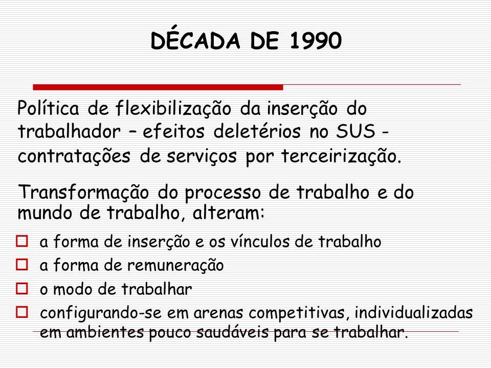 DÉCADA DE 1990 a forma de inserção e os vínculos de trabalho a forma de remuneração o modo de trabalhar configurando-se em arenas competitivas, indivi