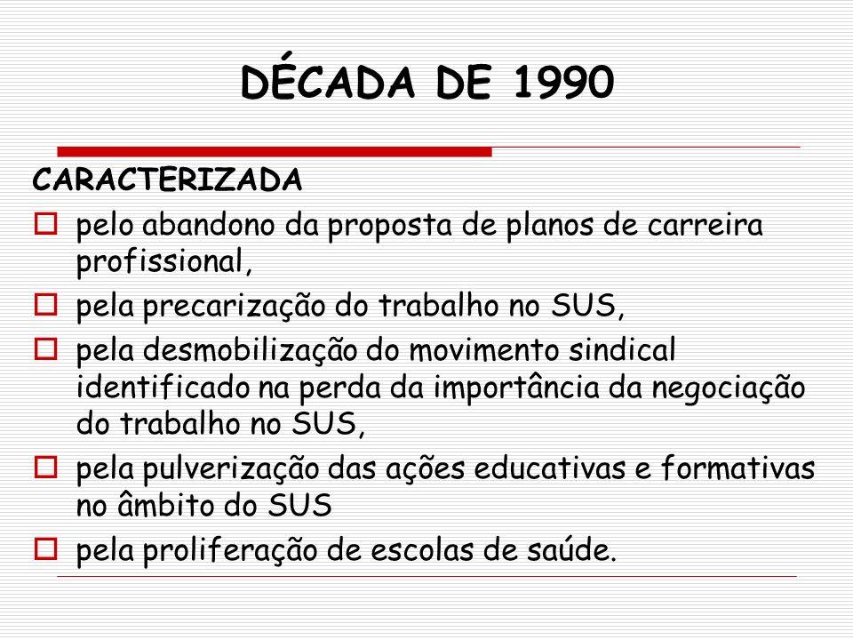 DÉCADA DE 1990 CARACTERIZADA pelo abandono da proposta de planos de carreira profissional, pela precarização do trabalho no SUS, pela desmobilização d