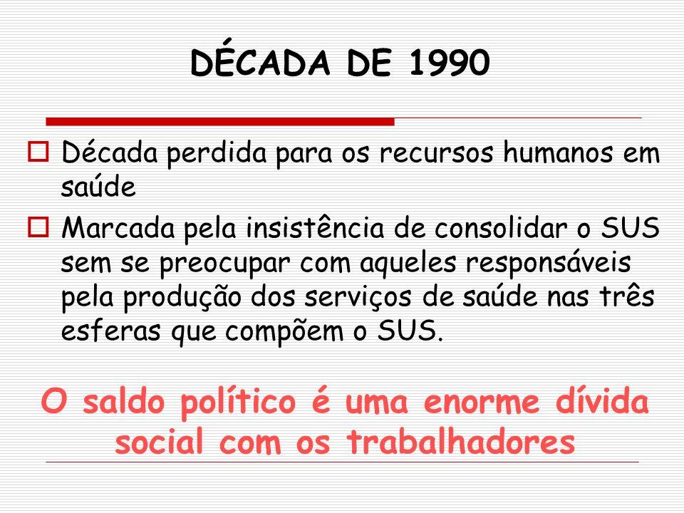 DÉCADA DE 1990 Década perdida para os recursos humanos em saúde Marcada pela insistência de consolidar o SUS sem se preocupar com aqueles responsáveis