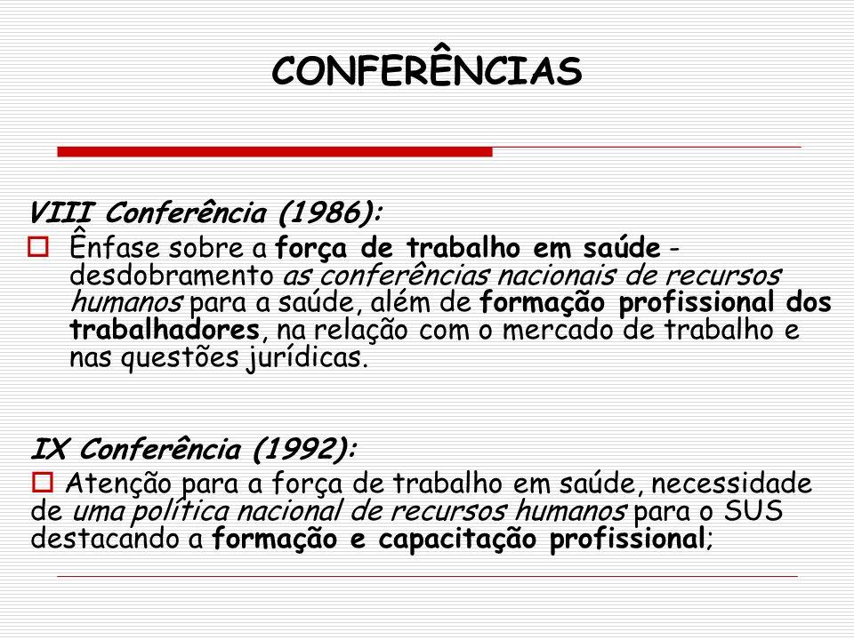 CONFERÊNCIAS VIII Conferência (1986): Ênfase sobre a força de trabalho em saúde - desdobramento as conferências nacionais de recursos humanos para a s