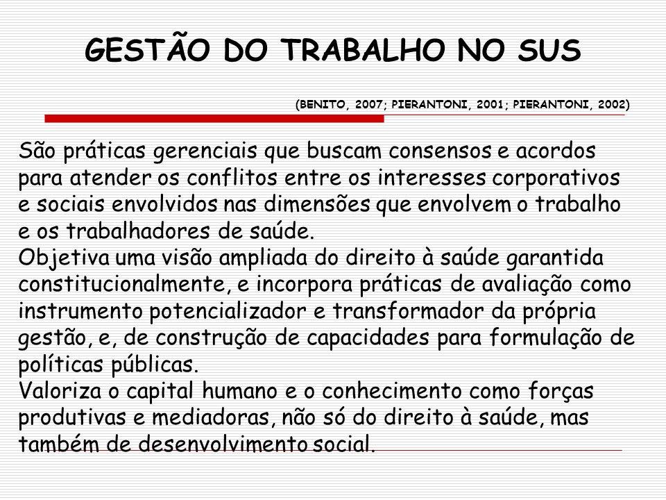 GESTÃO DO TRABALHO NO SUS São práticas gerenciais que buscam consensos e acordos para atender os conflitos entre os interesses corporativos e sociais