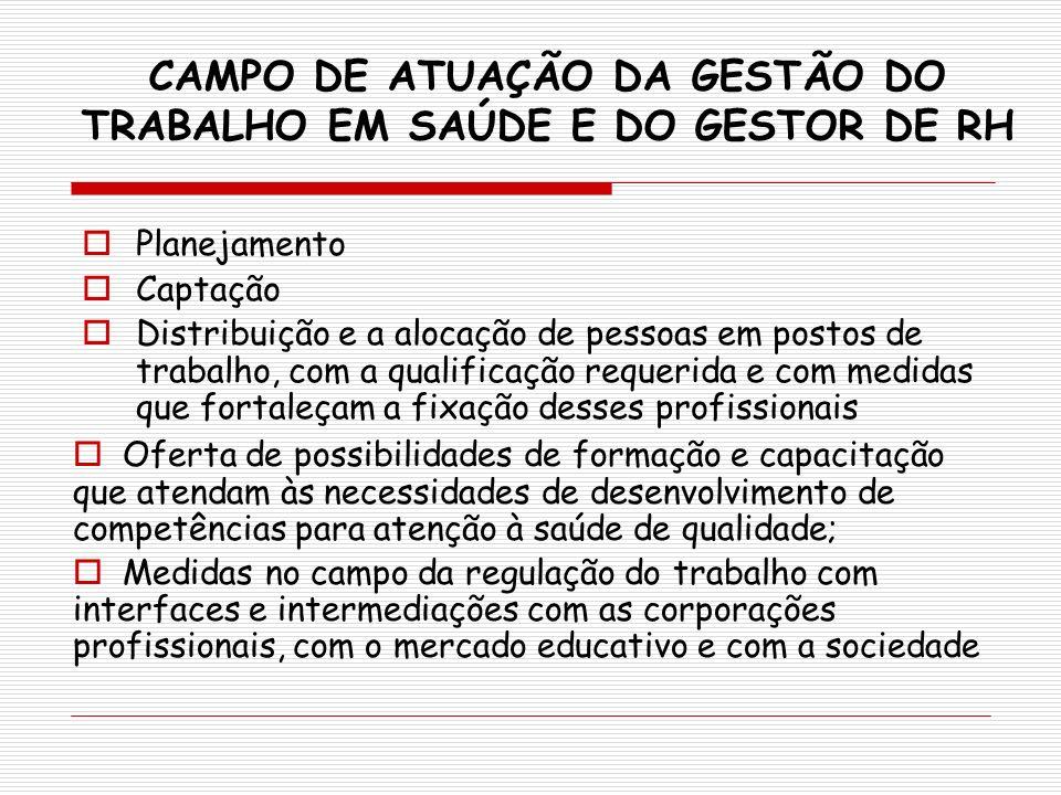 CAMPO DE ATUAÇÃO DA GESTÃO DO TRABALHO EM SAÚDE E DO GESTOR DE RH Planejamento Captação Distribuição e a alocação de pessoas em postos de trabalho, co