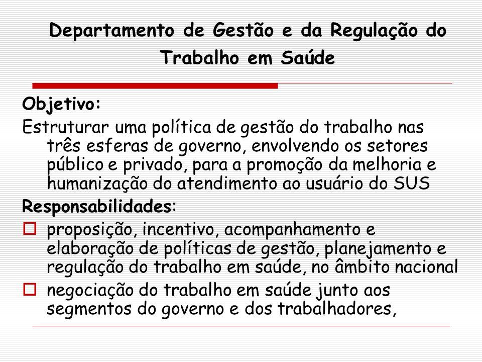 Departamento de Gestão e da Regulação do Trabalho em Saúde Objetivo: Estruturar uma política de gestão do trabalho nas três esferas de governo, envolv
