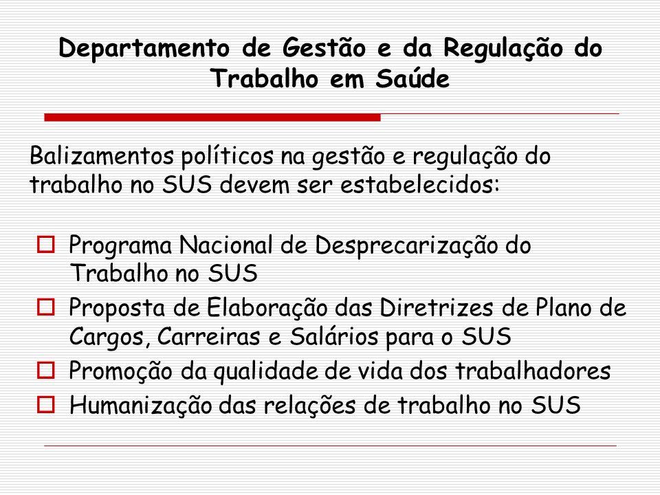 Departamento de Gestão e da Regulação do Trabalho em Saúde Programa Nacional de Desprecarização do Trabalho no SUS Proposta de Elaboração das Diretriz