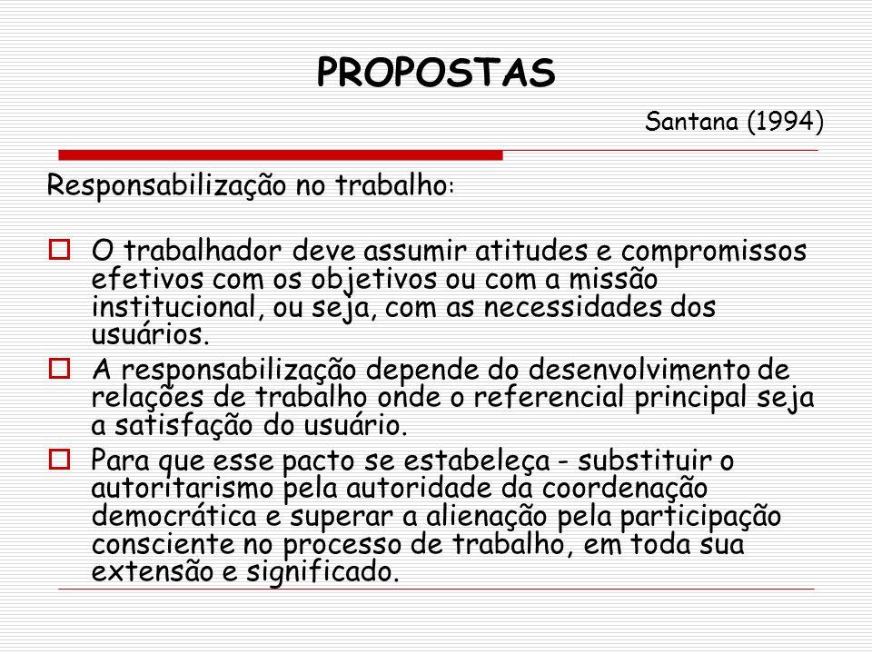 PROPOSTAS Santana (1994 ) Responsabilização no trabalho : O trabalhador deve assumir atitudes e compromissos efetivos com os objetivos ou com a missão