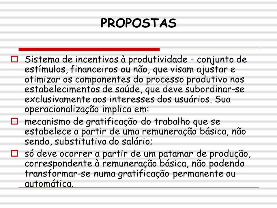 PROPOSTAS Sistema de incentivos à produtividade - conjunto de estímulos, financeiros ou não, que visam ajustar e otimizar os componentes do processo p