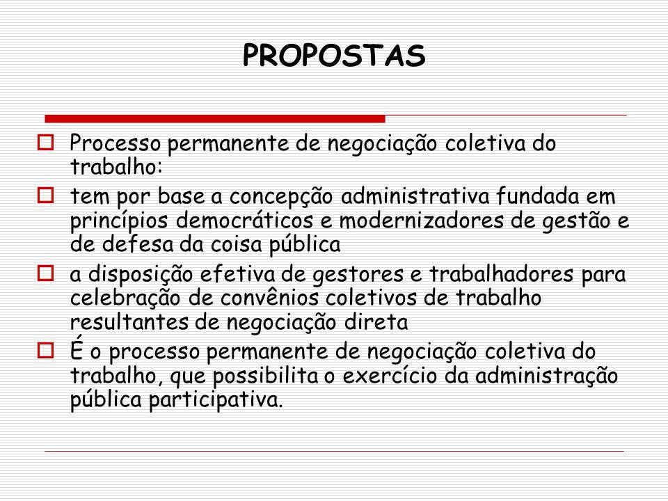 PROPOSTAS Processo permanente de negociação coletiva do trabalho: tem por base a concepção administrativa fundada em princípios democráticos e moderni