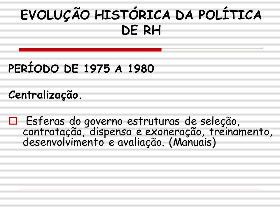 EVOLUÇÃO HISTÓRICA DA POLÍTICA DE RH PERÍODO DE 1975 A 1980 Centralização. Esferas do governo estruturas de seleção, contratação, dispensa e exoneraçã