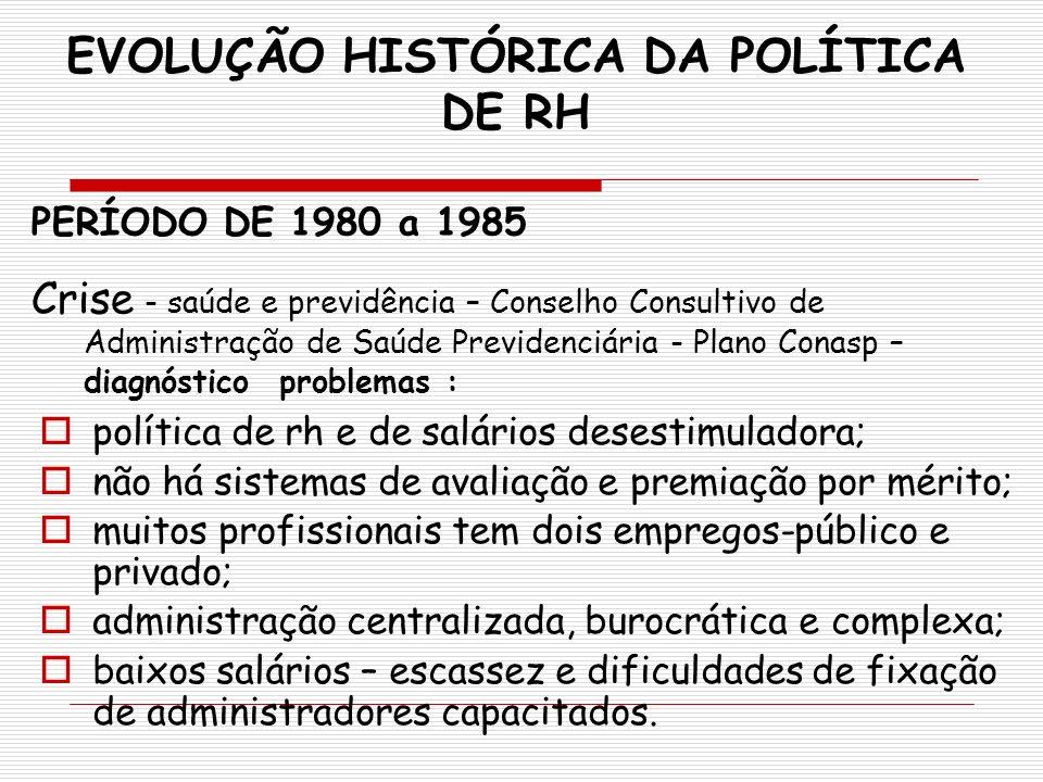 EVOLUÇÃO HISTÓRICA DA POLÍTICA DE RH PERÍODO DE 1980 a 1985 Crise - saúde e previdência – Conselho Consultivo de Administração de Saúde Previdenciária
