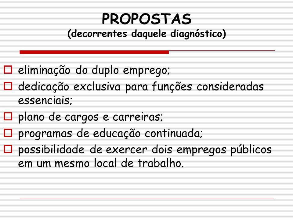 PROPOSTAS (decorrentes daquele diagnóstico) eliminação do duplo emprego; dedicação exclusiva para funções consideradas essenciais; plano de cargos e c