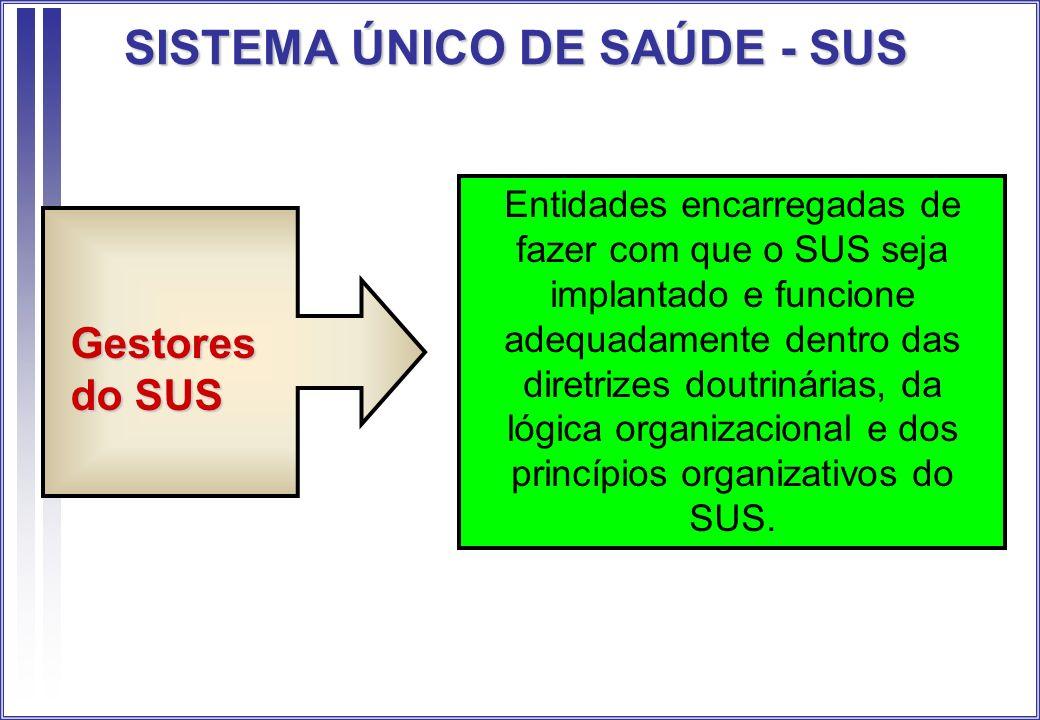 SISTEMA ÚNICO DE SAÚDE - SUS Entidades encarregadas de fazer com que o SUS seja implantado e funcione adequadamente dentro das diretrizes doutrinárias