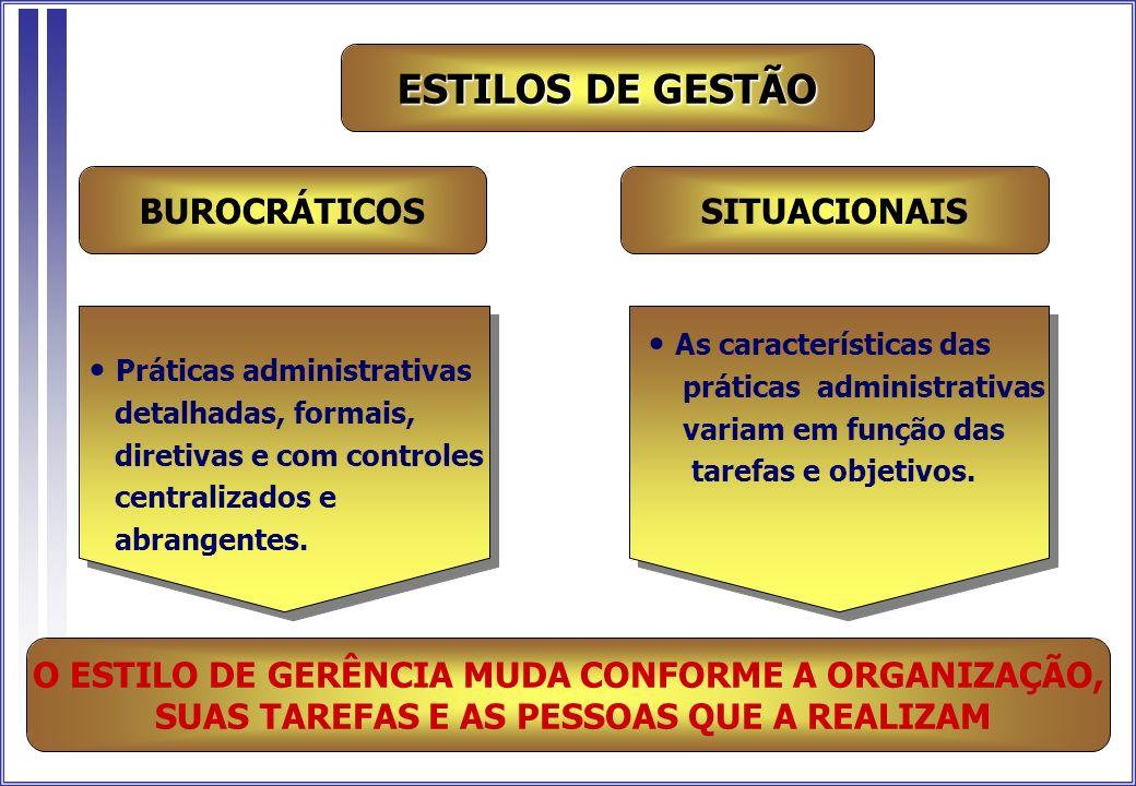 BUROCRÁTICOS O ESTILO DE GERÊNCIA MUDA CONFORME A ORGANIZAÇÃO, SUAS TAREFAS E AS PESSOAS QUE A REALIZAM ESTILOS DE GESTÃO SITUACIONAIS Práticas admini