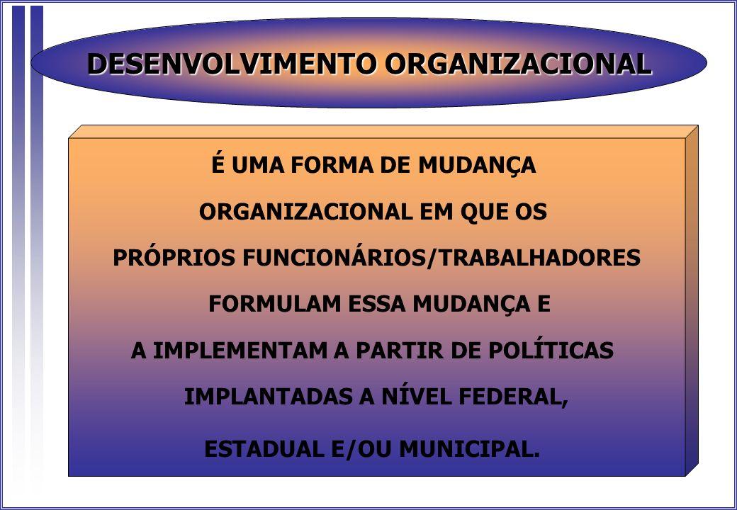 íFocaliza a organização como um todo íUtiliza processos grupais íOrientação sistêmica e abrangente íUtiliza agentes de mudança da organização íProporciona retroação imediata dos dados DESENVOLVIMENTO ORGANIZACIONAL CARACTERÍSTICAS