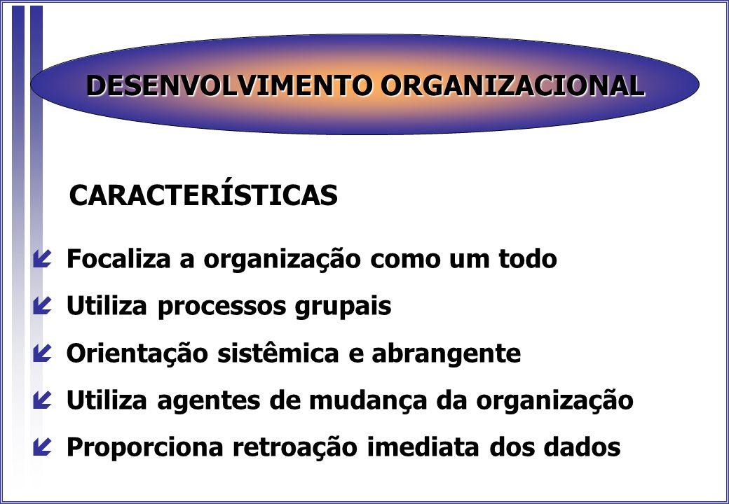 íFocaliza a organização como um todo íUtiliza processos grupais íOrientação sistêmica e abrangente íUtiliza agentes de mudança da organização íProporc