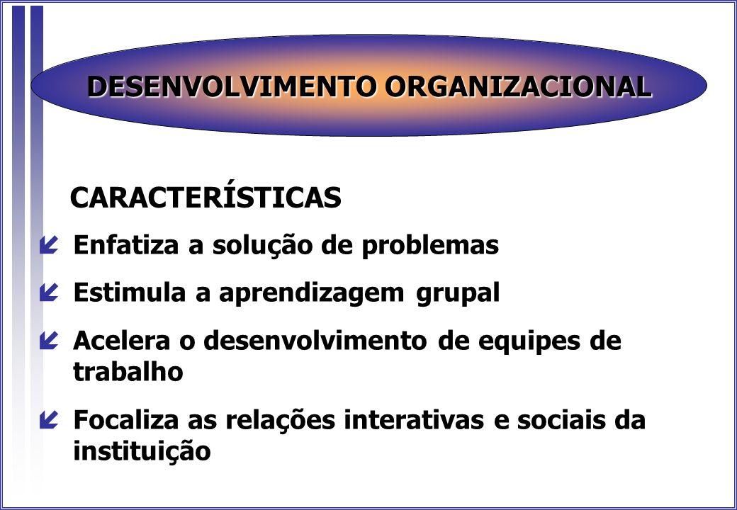 íEnfatiza a solução de problemas íEstimula a aprendizagem grupal íAcelera o desenvolvimento de equipes de trabalho íFocaliza as relações interativas e