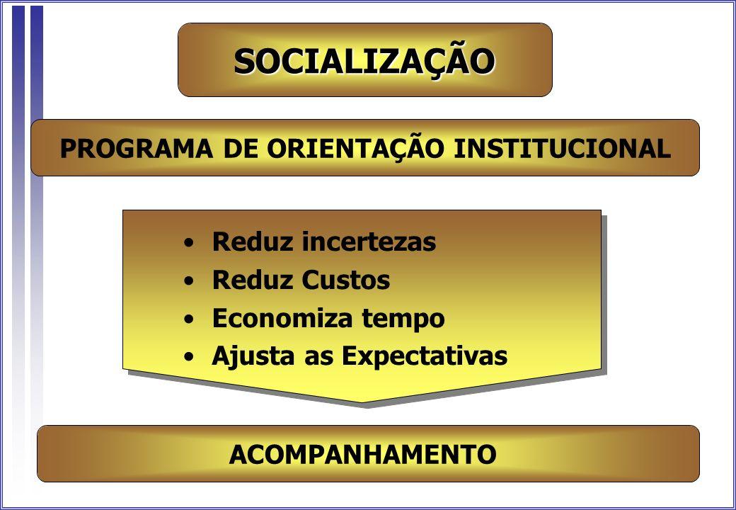É a organização dos serviços em níveis de complexidade crescente,dispostos numa área Geográfica delimitada, com Definição da População a ser atendida.