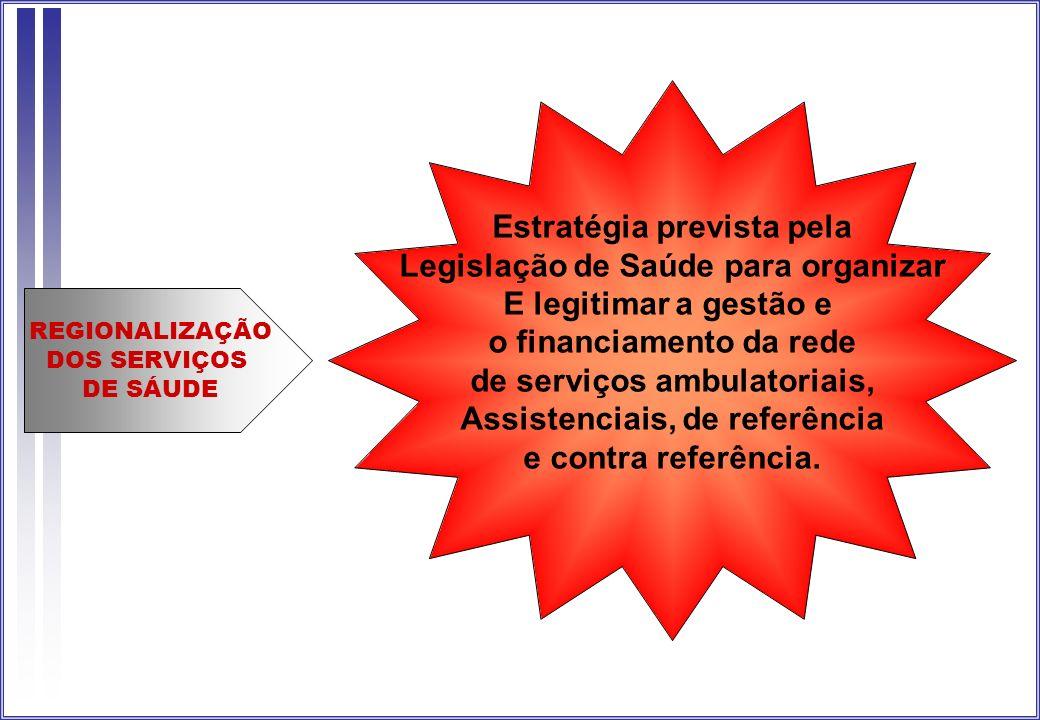 Estratégia prevista pela Legislação de Saúde para organizar E legitimar a gestão e o financiamento da rede de serviços ambulatoriais, Assistenciais, d