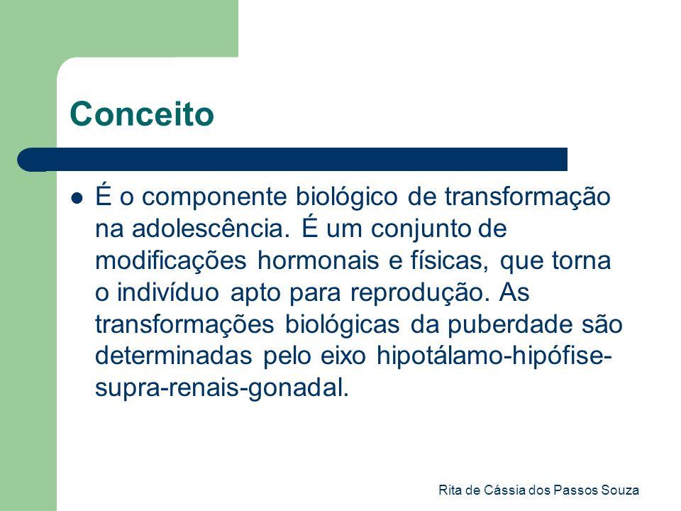 Conceito É o componente biológico de transformação na adolescência. É um conjunto de modificações hormonais e físicas, que torna o indivíduo apto para