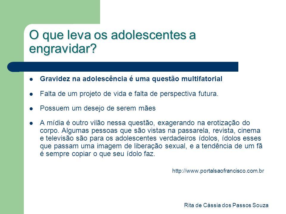 Rita de Cássia dos Passos Souza O que leva os adolescentes a engravidar? Gravidez na adolescência é uma questão multifatorial Falta de um projeto de v