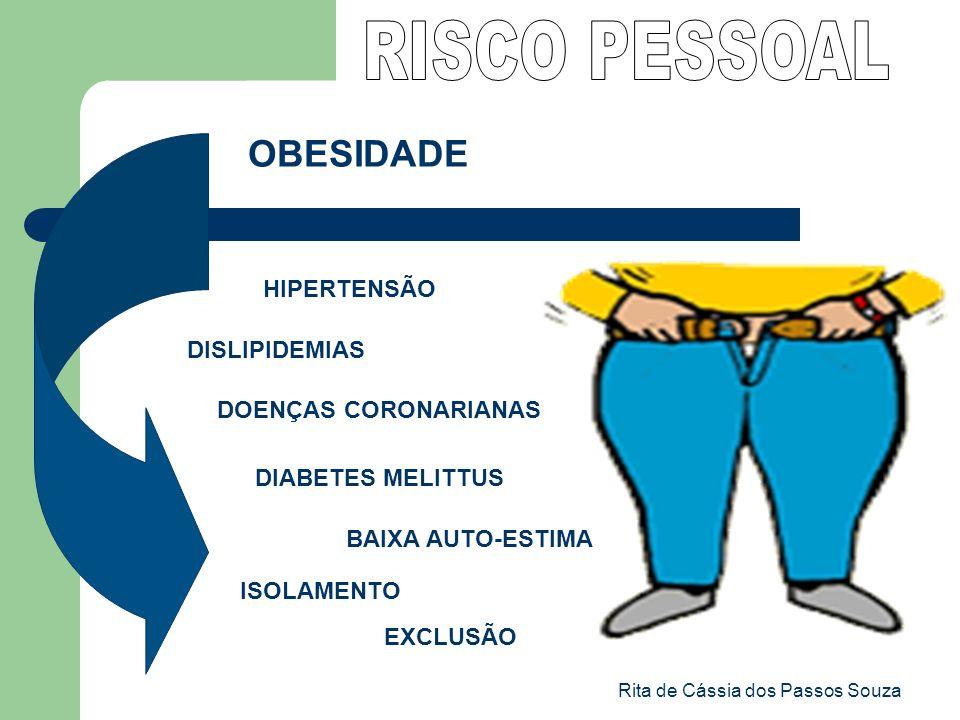 Rita de Cássia dos Passos Souza OBESIDADE HIPERTENSÃO DISLIPIDEMIAS DOENÇAS CORONARIANAS DIABETES MELITTUS BAIXA AUTO-ESTIMA ISOLAMENTO EXCLUSÃO