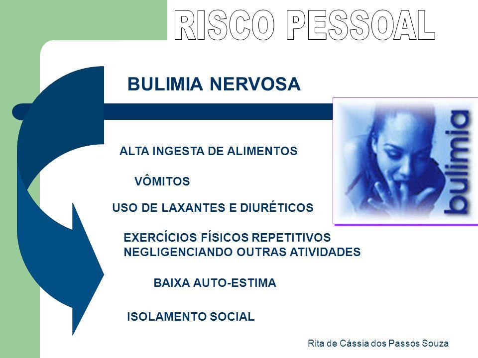 Rita de Cássia dos Passos Souza BULIMIA NERVOSA ALTA INGESTA DE ALIMENTOS VÔMITOS USO DE LAXANTES E DIURÉTICOS EXERCÍCIOS FÍSICOS REPETITIVOS NEGLIGEN