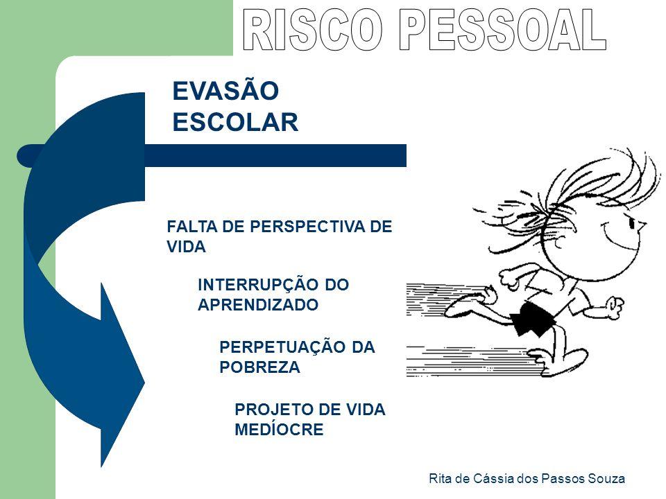 Rita de Cássia dos Passos Souza EVASÃO ESCOLAR FALTA DE PERSPECTIVA DE VIDA INTERRUPÇÃO DO APRENDIZADO PERPETUAÇÃO DA POBREZA PROJETO DE VIDA MEDÍOCRE