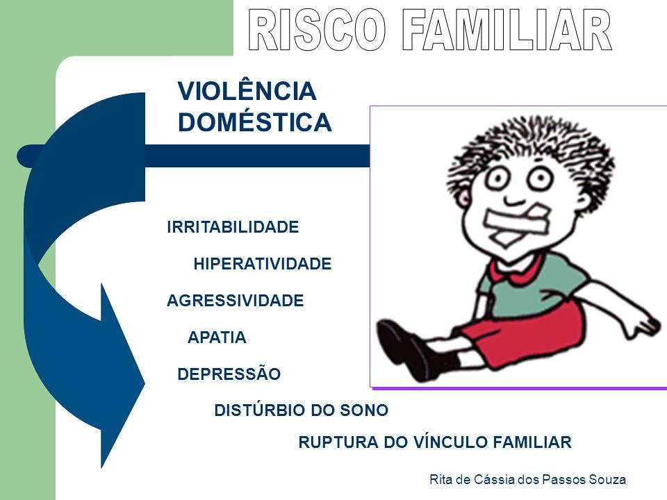 Rita de Cássia dos Passos Souza VIOLÊNCIA DOMÉSTICA IRRITABILIDADE HIPERATIVIDADE AGRESSIVIDADE APATIA DEPRESSÃO DISTÚRBIO DO SONO RUPTURA DO VÍNCULO