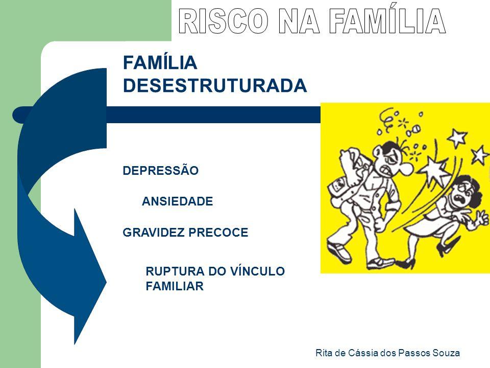 Rita de Cássia dos Passos Souza FAMÍLIA DESESTRUTURADA DEPRESSÃO ANSIEDADE RUPTURA DO VÍNCULO FAMILIAR GRAVIDEZ PRECOCE