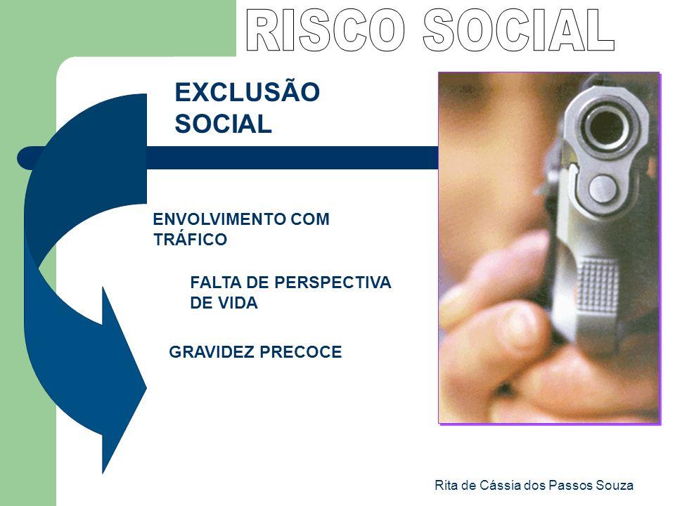 Rita de Cássia dos Passos Souza EXCLUSÃO SOCIAL ENVOLVIMENTO COM TRÁFICO FALTA DE PERSPECTIVA DE VIDA GRAVIDEZ PRECOCE
